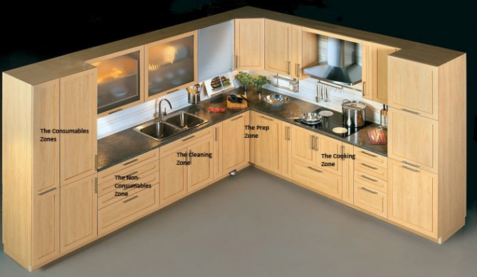 Kitchen cabinets great storage solutions for you for Kitchen design zones